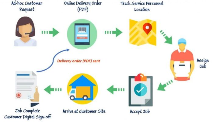 Shipping-Apps-1-1024x599